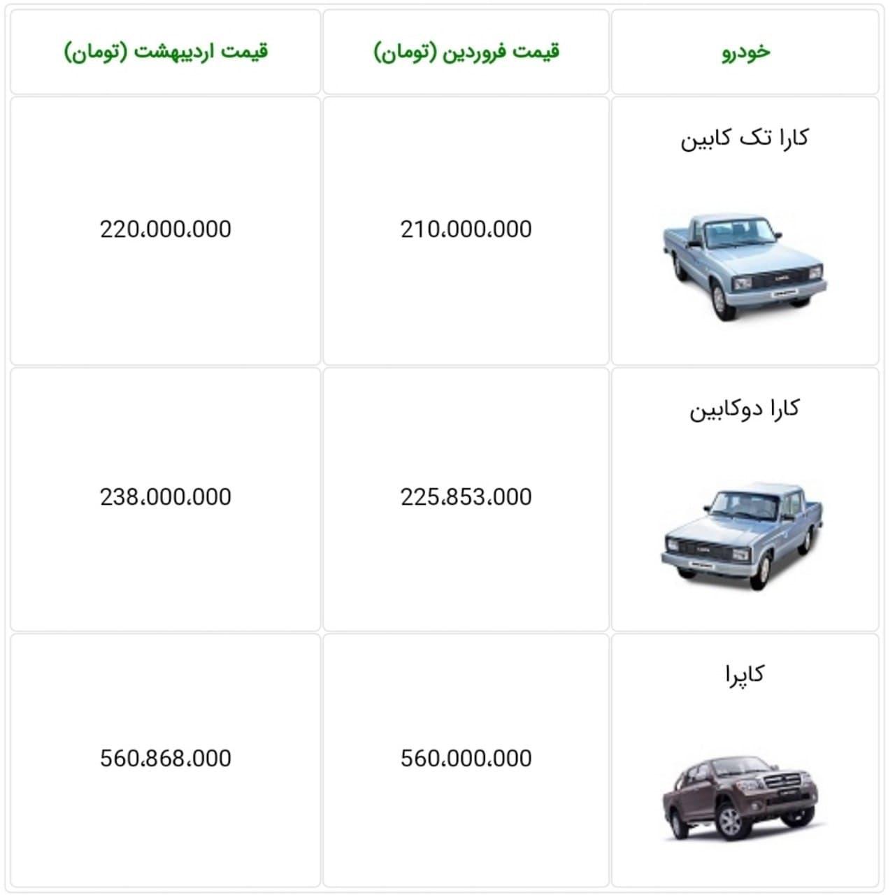 قیمت جدید محصولات بهمن خودرو
