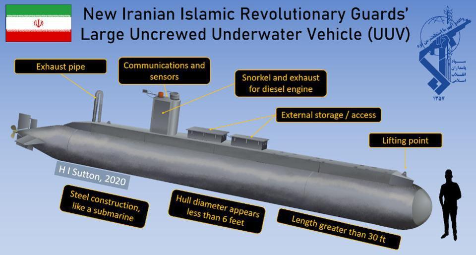 زیردریایی ایران