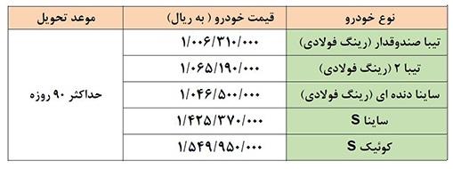 طرح فروش فوری سایپا از امروز 18 خرداد