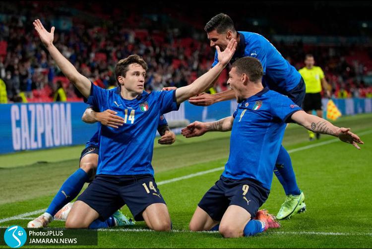 یورو ۲۰۲۰ - ایتالیا و اتریش کیزا