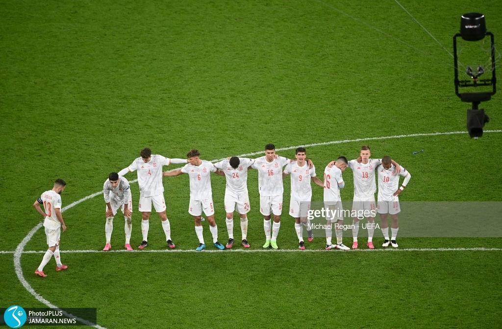 گزارش تصویری یورو ۲۰۲۰