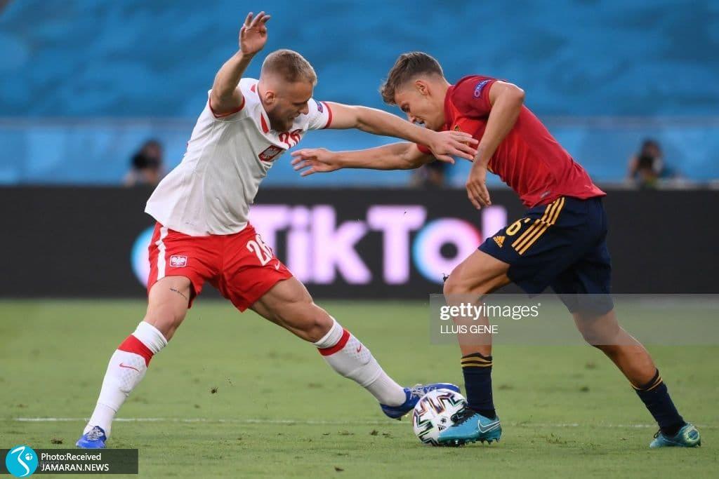 یورو 2020 - تیم فوتبال اسپانیا و لهستان