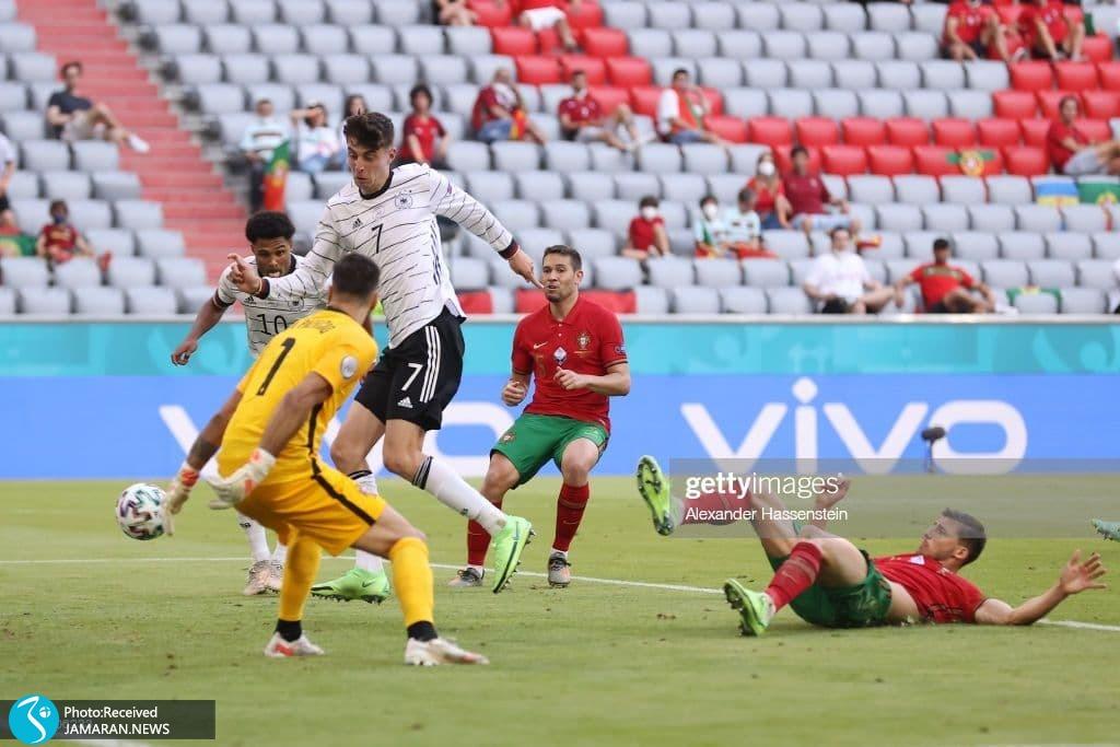 یورو 2020 - تیم فوتبال آلمان و پرتغال کای هاورتز