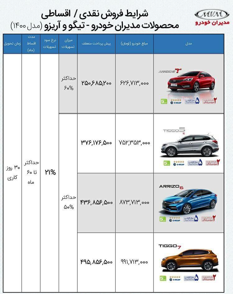 طرح فروش نقدی و اقساطی مدیران خودرو ویژه شهریور 1400