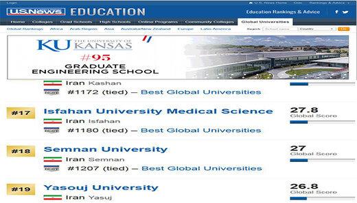 """دانشگاه سمنان بر اساس رتبهبندی """"یو. اس. نیوز"""" در جمع بهترین دانشگاههای جهان قرار گرفت"""
