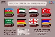 ایرانیان به کدام کشورها بیشتر سفر می کنند؟
