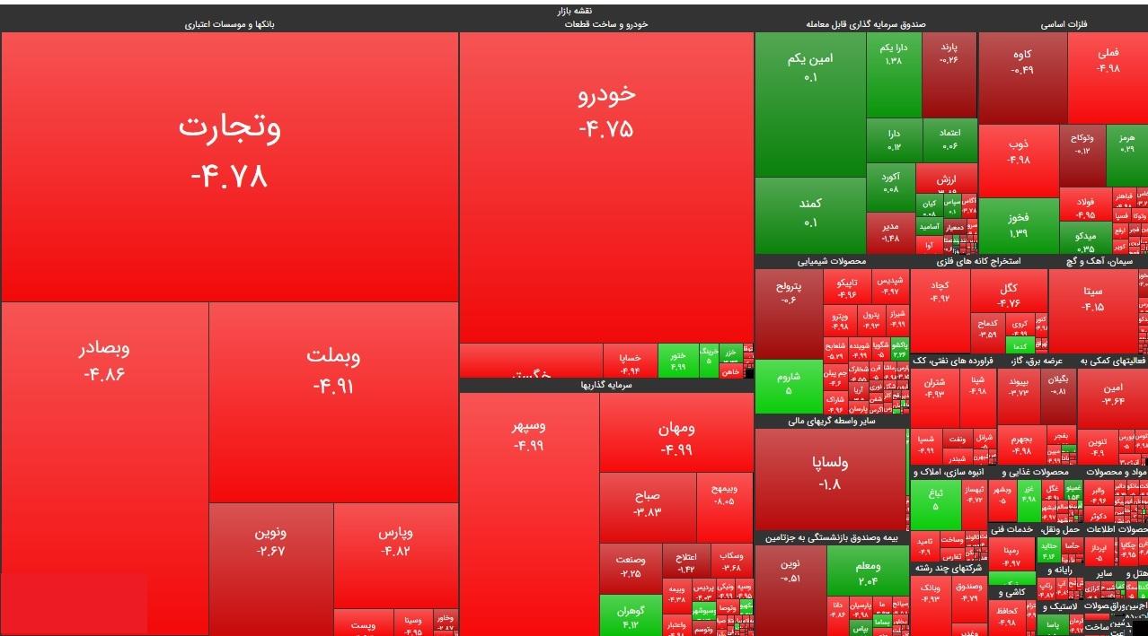 سنگینترین صفهای خرید و فروش سهام در پنجم آبان
