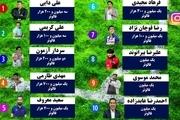 ورزشکاران ایرانی محبوب اینستاگرام در سال 96 +اینفوگرافیک