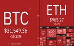 سقوط 8 هزار دلاری قیمت بیتکوین+ جدول نرخ ارزهای دیجیتال به تومان