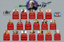 اسامی و سابقه وزرای کابینه پیشنهادی روحانی