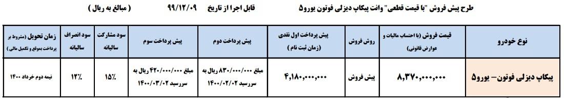 طرح جدید پیش فروش پیکاپ فوتون با قیمت قطعی - اسفند 99
