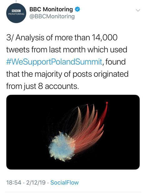 بی بی سی مطرح کرد: جو سازی هشت اکانت توییتری در خصوص اجلاس ضد ایرانی