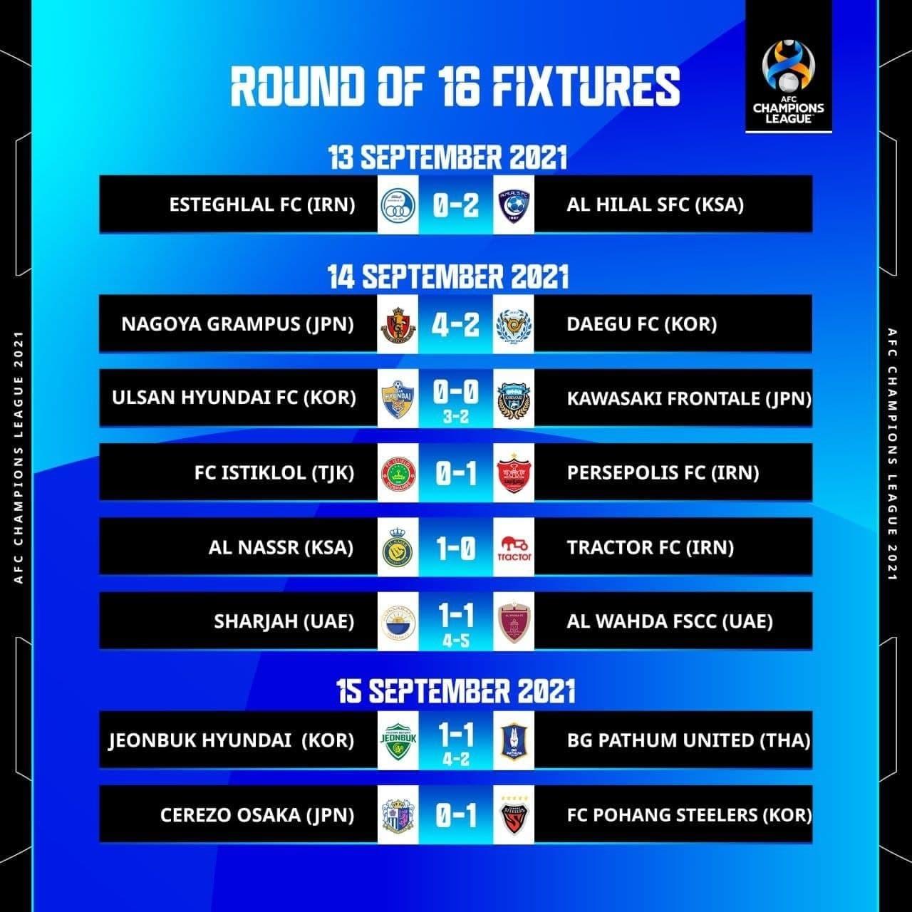 ۸ تیم راه یافته به یک چهارم نهایی لیگ قهرمانان آسیا