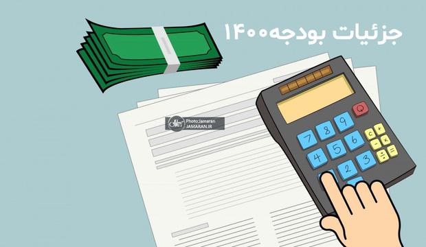 مجمع تشخیص بودجه 1400 را به مجلس بازگرداند