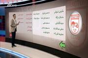 تعریف و تمجید حبیب رضایی از برنامه 90 و فردوسیپور + فیلم