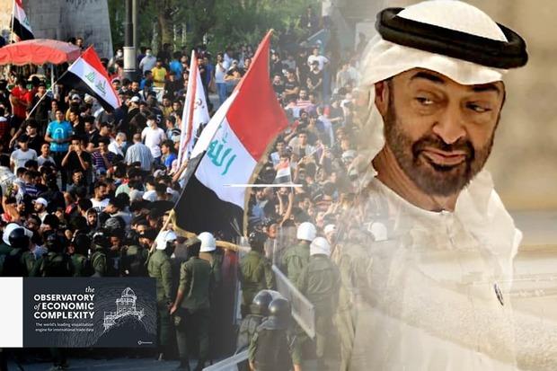 منفعت ۱۳ میلیارد دلاری امارات از به آتش کشیدن عراق