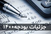 جزییات لایحه بودجه 1400 از زبان رییس سازمان برنامه و بودجه