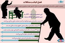 اینفوگرافیک   مشکلات جامعه سالمندان در ایران به روایت آمار