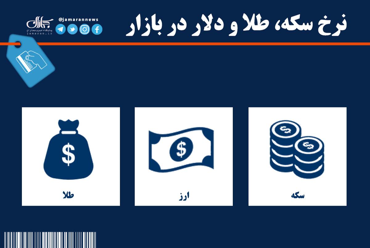 قیمت سکه، طلا و دلار در بازار امروز + جدول/ 24 خرداد 1400