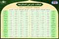 اوقات شرعی استان ها؛ دوشنبه 20 اردیبهشت 1400