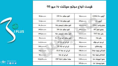 قیمت انواع موتورسیکلت در بازار + جدول / 16 مهر 99