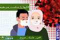 جدیدترین اخبار رسمی از کرونا در ایران/ مجموع جان باختگان به 12829 تن رسید