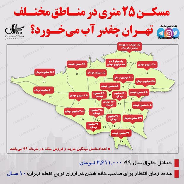 مسکن 25 متری در مناطق 22 گانه تهران چقدر آب می خورد؟