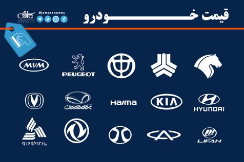 قیمت جدید محصولات سایپا و ایران خودرو توسط شورای رقابت اعلام شد