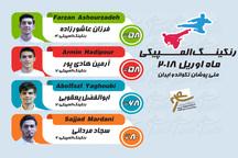 تکواندوکار اصفهانی، ششم شد