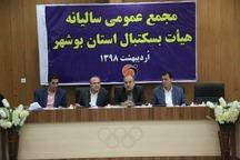 رئیس فدارسیون:بسکتبال ایران سه رویداد بین المللی در پیش دارد